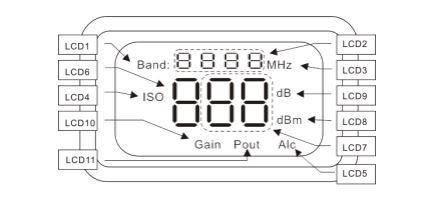 LCD HiBoost GSM-Verstärker Erklärung