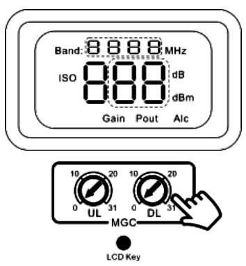 control-knoppen signaalversterker van Hiboost