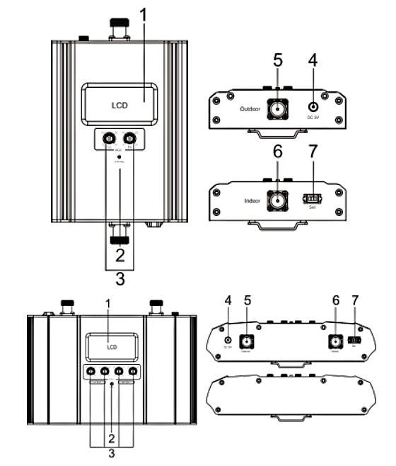 Signalverstärker-Tasten-Erklärung-1
